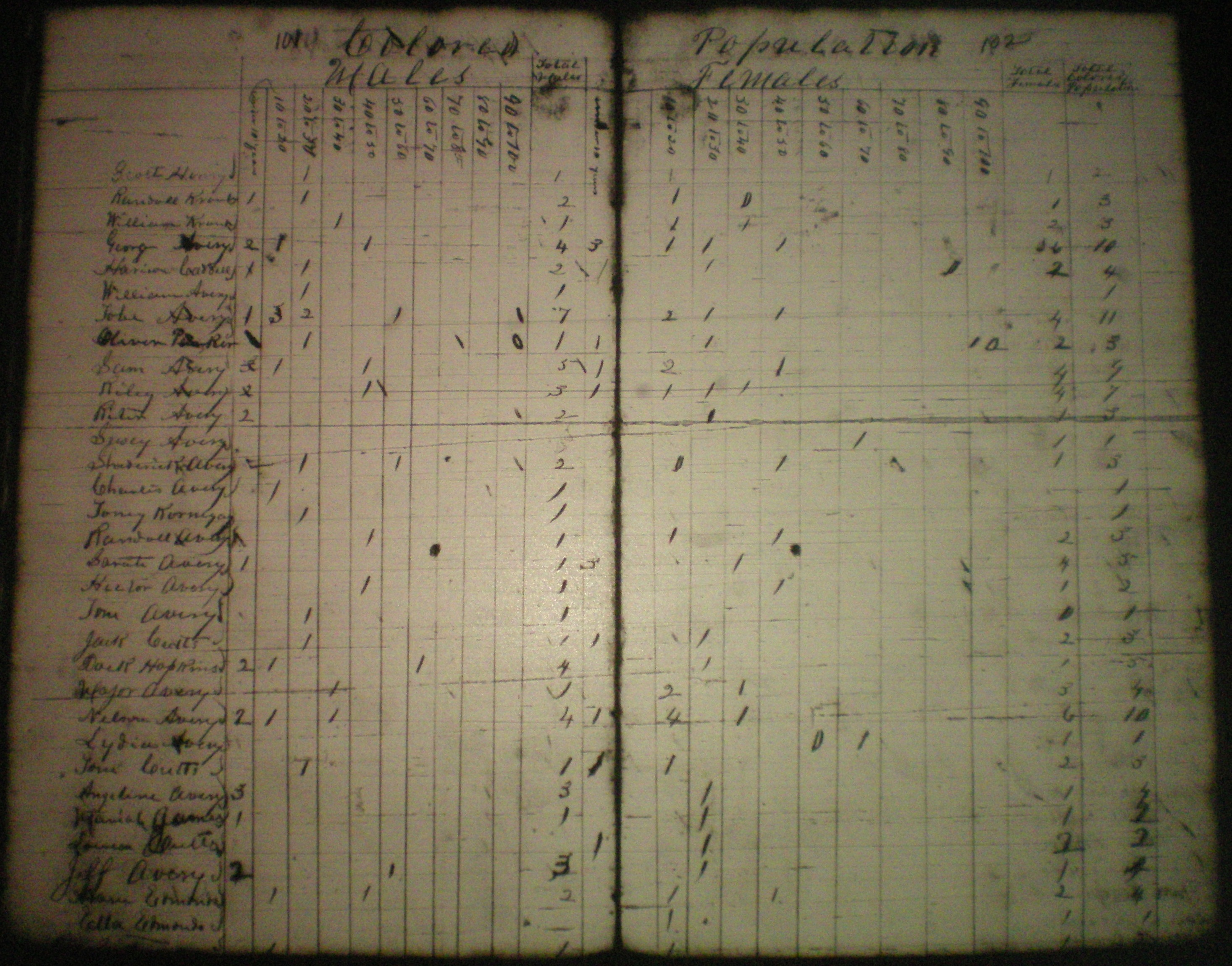 tracking your roots  1866 state census